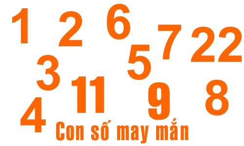 Những con số hợp với vận mệnh
